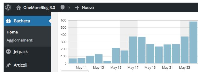 users 24 maggio 2015